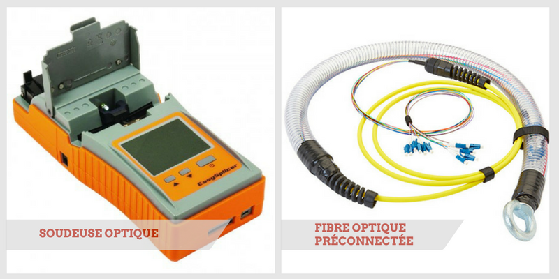 Solutions de raccordements optiques par CORIS NETWORKS